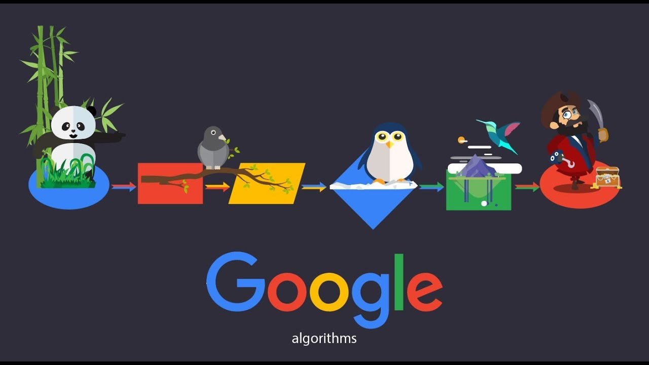 Este oficial! Începând cu data de 4 mai 2020 s-a schimbat algoritmul Google